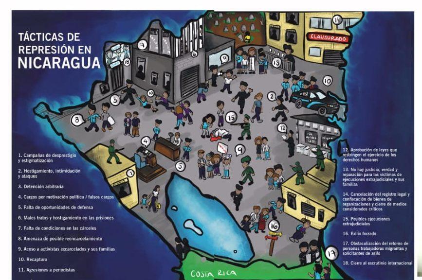 Webinar Rol actores religiosos Nicaragua